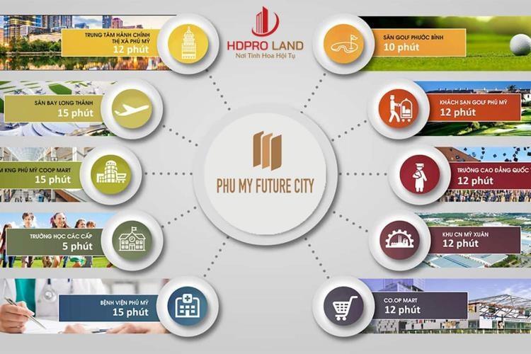 Tiện ích ngoại khu Phú Mỹ Future City